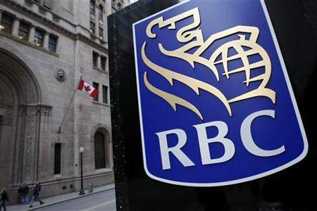 RBC leads J.D. Power investor satisfaction rankings