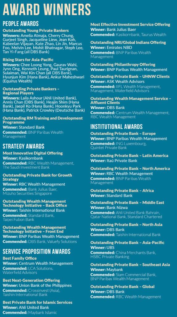 pbi global awards 2020